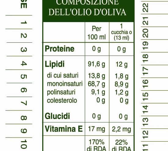 Estremamente Delia - Retro etichetta - Olio extravergine d'oliva CI36